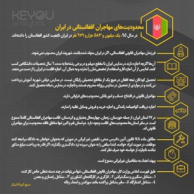 اینفوگرافیک-محدودیتهای مهاجران افغانستانی در ایران